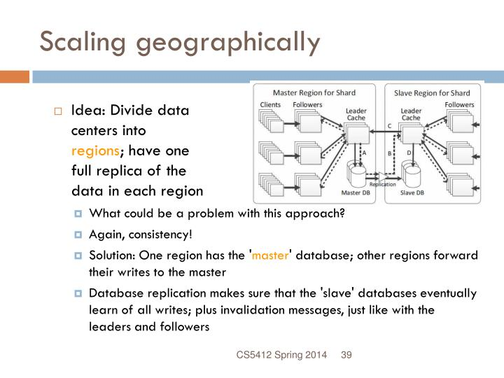Scaling geographically