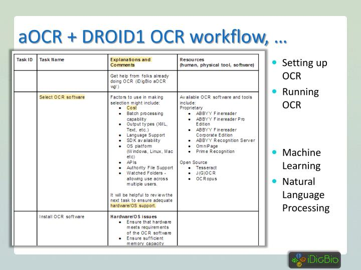 aOCR + DROID1 OCR workflow, …
