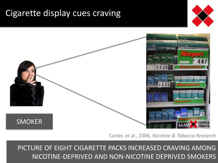 Cigarette display cues craving
