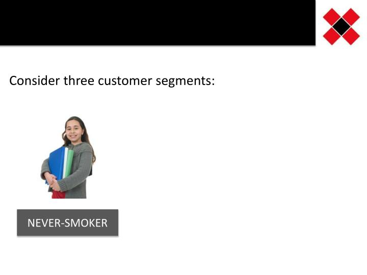 Consider three customer segments: