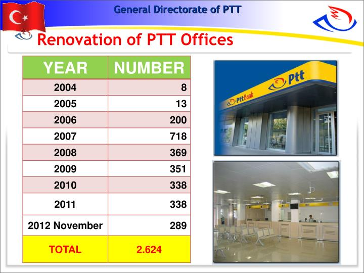 Renovation of PTT Offices