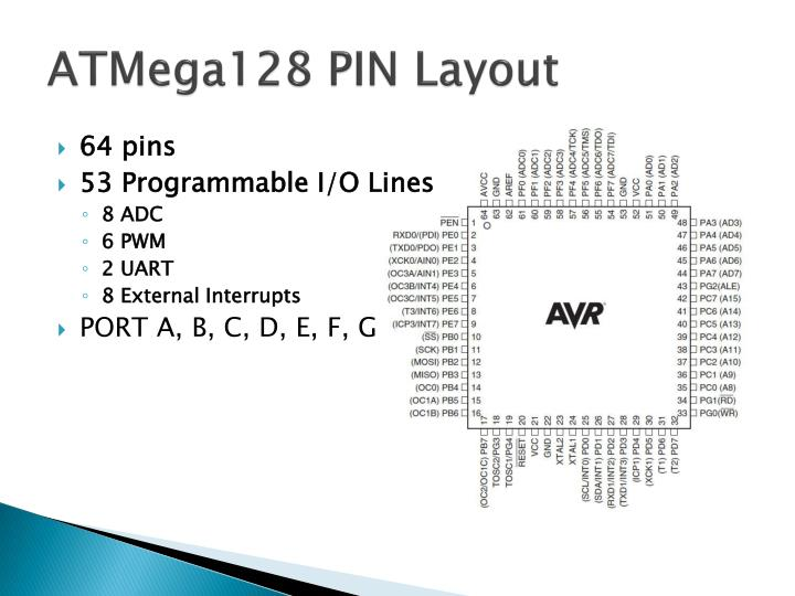 ATMega128 PIN Layout