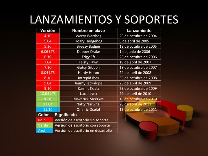 LANZAMIENTOS Y SOPORTES