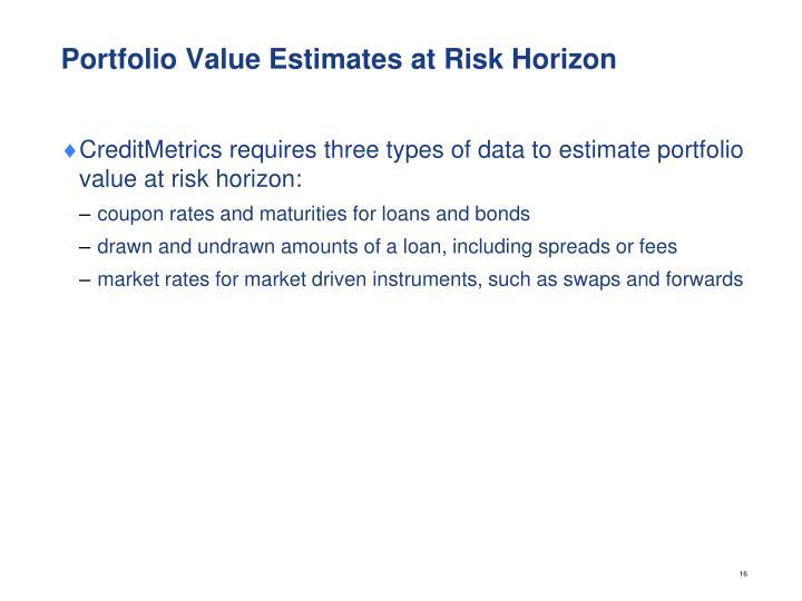 Portfolio Value Estimates at Risk Horizon