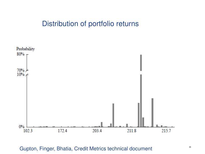 Distribution of portfolio returns