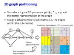 2d graph partitioning