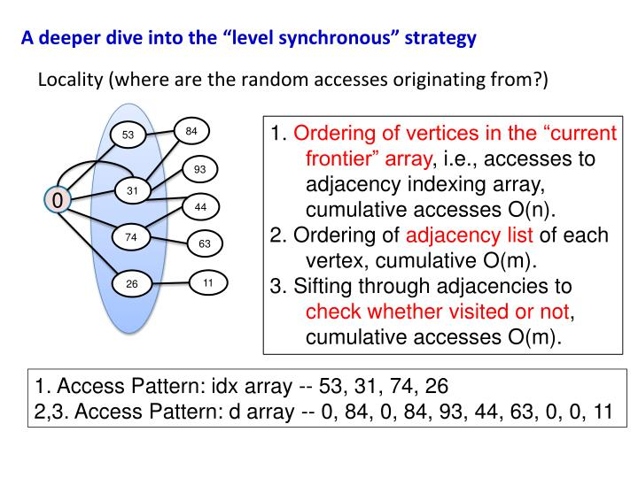 "A deeper dive into the ""level synchronous"" strategy"