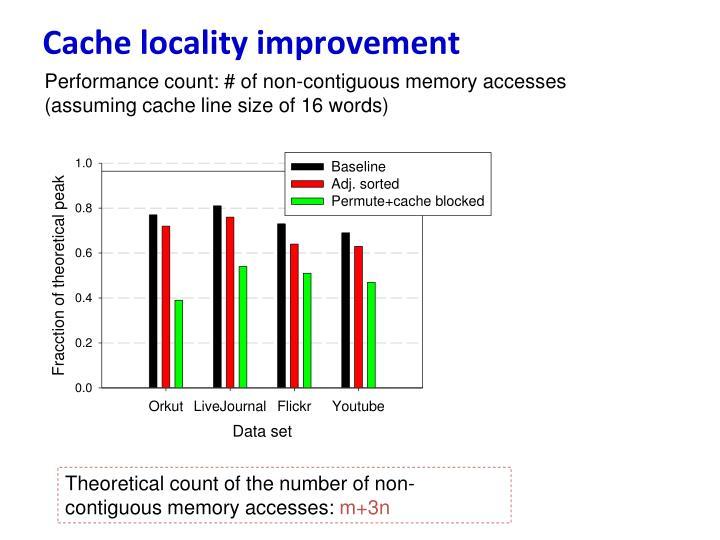 Cache locality improvement