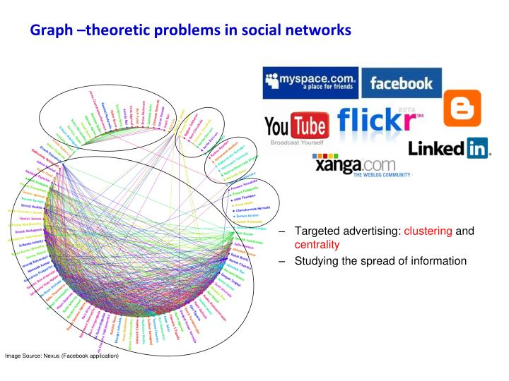 Graph –theoretic problems in social networks