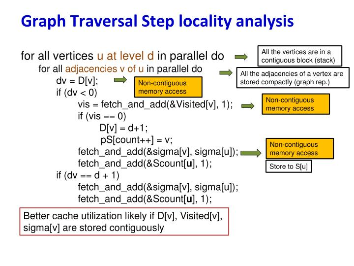 Graph Traversal Step locality analysis