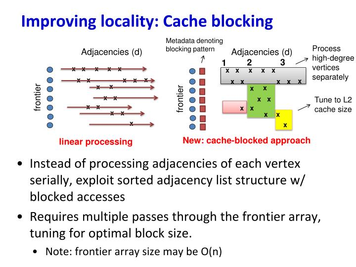 Improving locality: Cache blocking