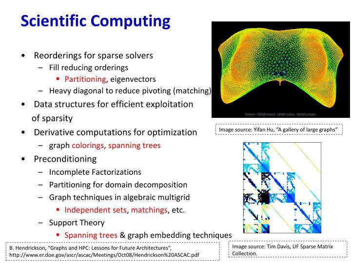 Scientific Computing
