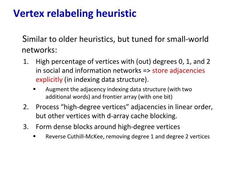 Vertex relabeling heuristic