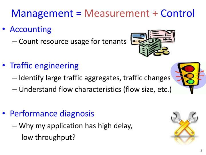 Management =