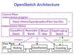 opensketch architecture