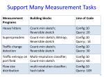 support many measurement tasks
