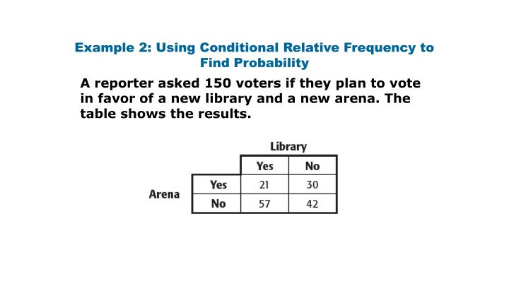 Example 2: Using Conditional Relative Frequency to Find Probability
