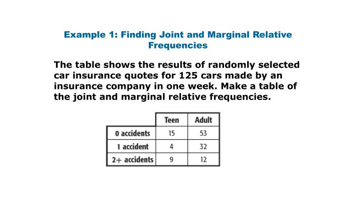Example 1: Finding Joint and Marginal Relative Frequencies