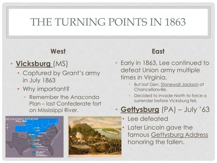 The turning Points in 1863