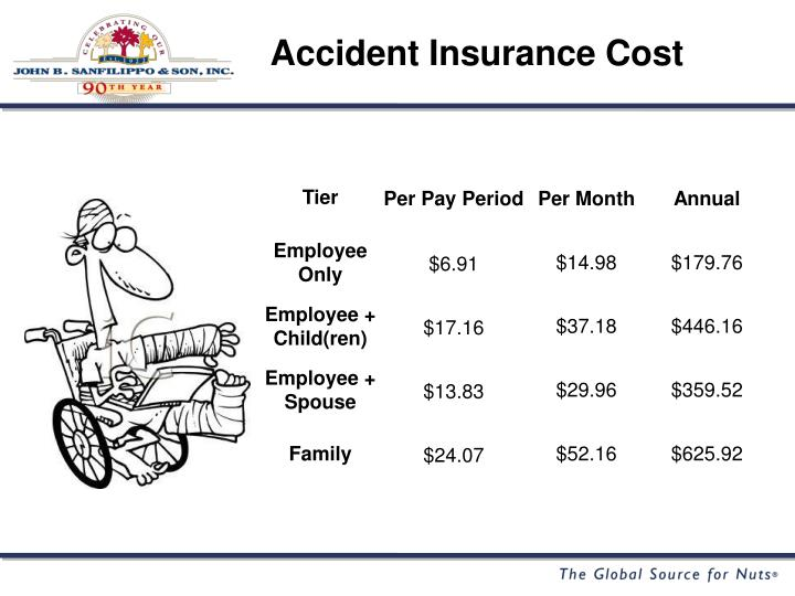 Accident Insurance Cost