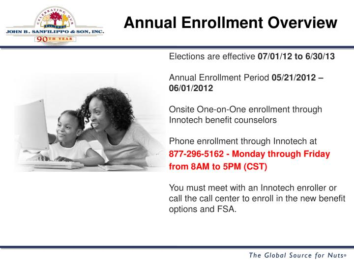 Annual Enrollment Overview