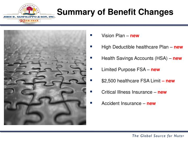 Summary of Benefit Changes