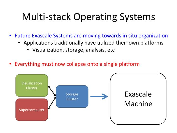 Multi-stack Operating Systems