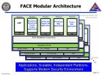 face modular architecture