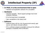 intellectual property ip