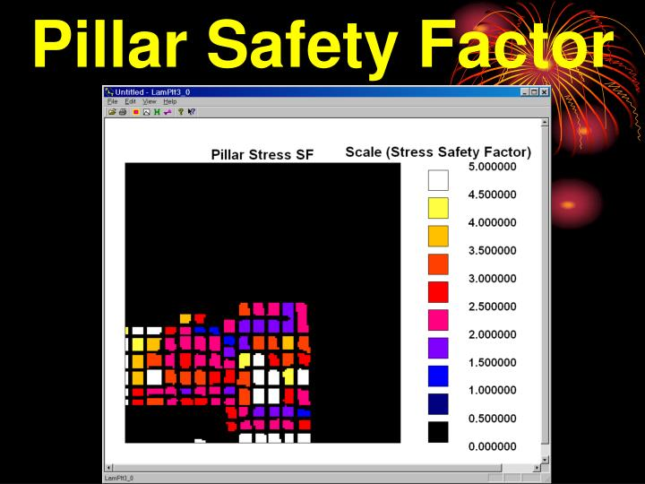 Pillar Safety Factor