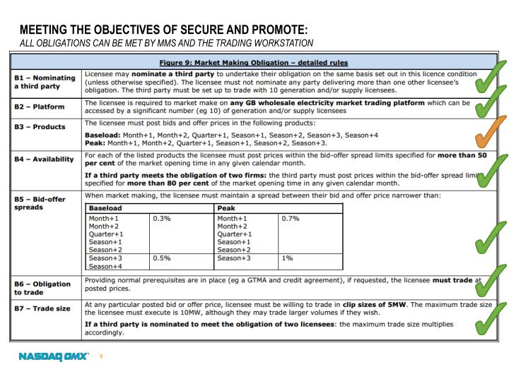 Meeting the objectives of Secure and Promote: