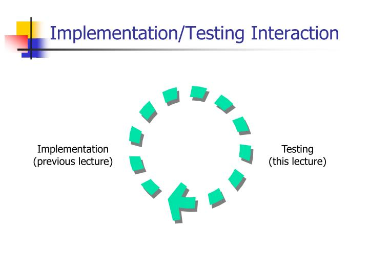 Implementation/Testing Interaction