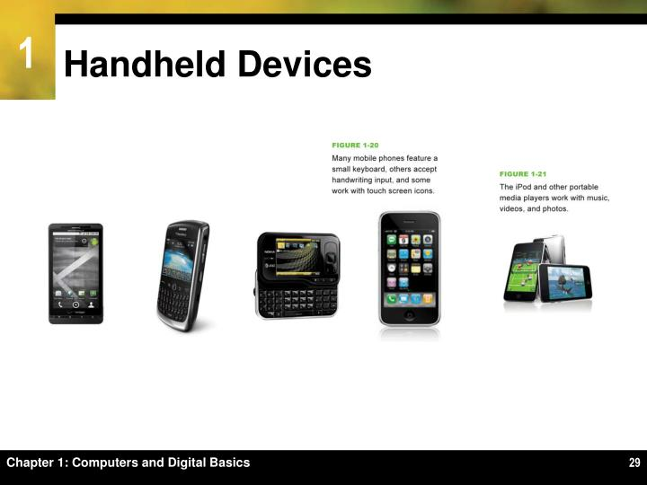 Handheld Devices