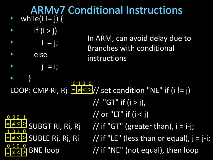 ARMv7