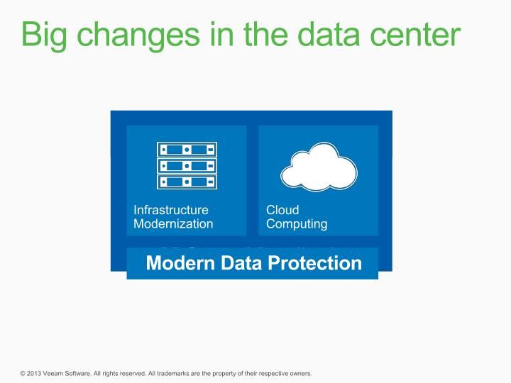 Big changes in the data center