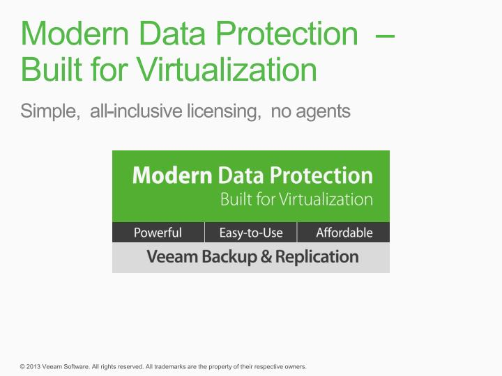 Modern Data Protection  –