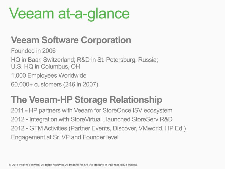 Veeam at-a-glance