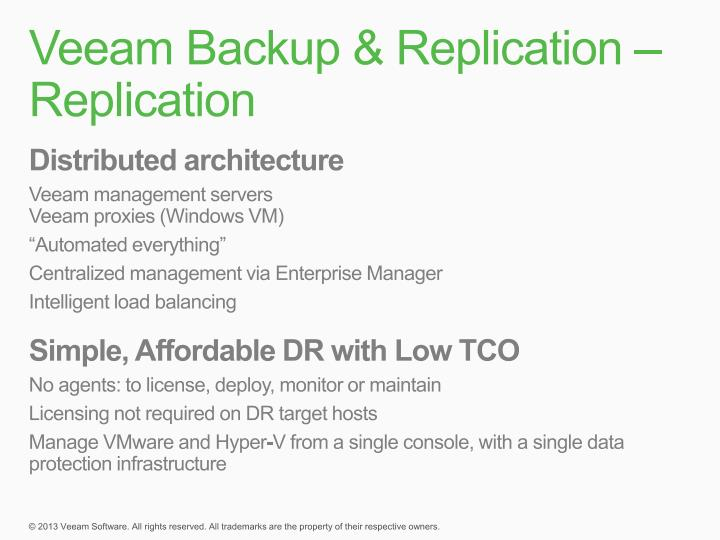 Veeam Backup & Replication –