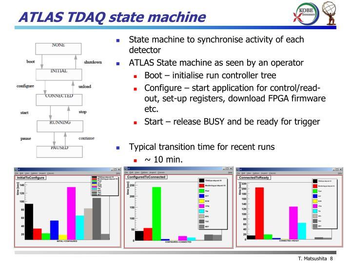 ATLAS TDAQ state machine