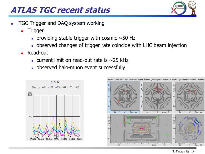 ATLAS TGC recent