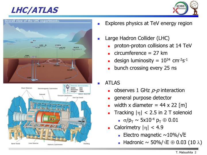 LHC/ATLAS