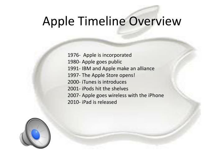 Apple Timeline Overview