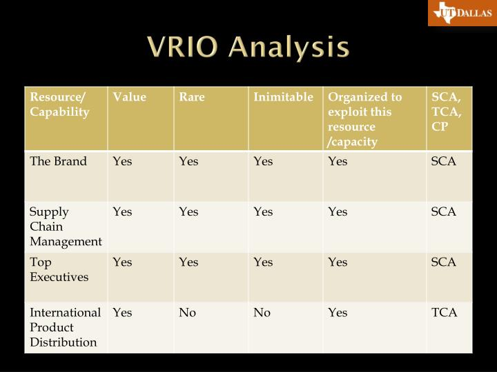 apple s vrio analysis