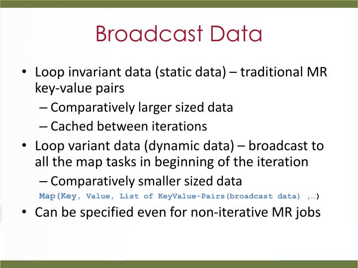 Broadcast Data