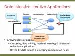 data intensive iterative applications1