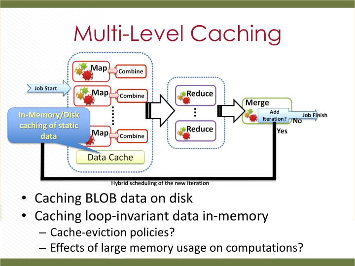 Multi-Level Caching