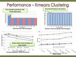 performance kmeans clustering
