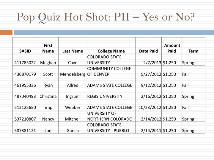 Pop Quiz Hot Shot: PII – Yes or No?