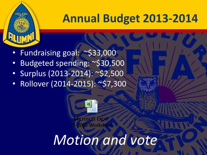 Annual Budget 2013-2014