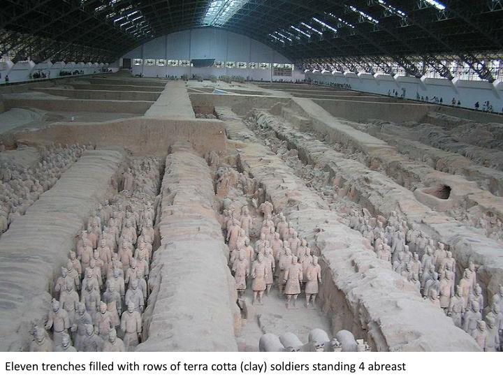 Eleven trenches filled with rows of terra cotta (clay) soldiers standing 4 abreast